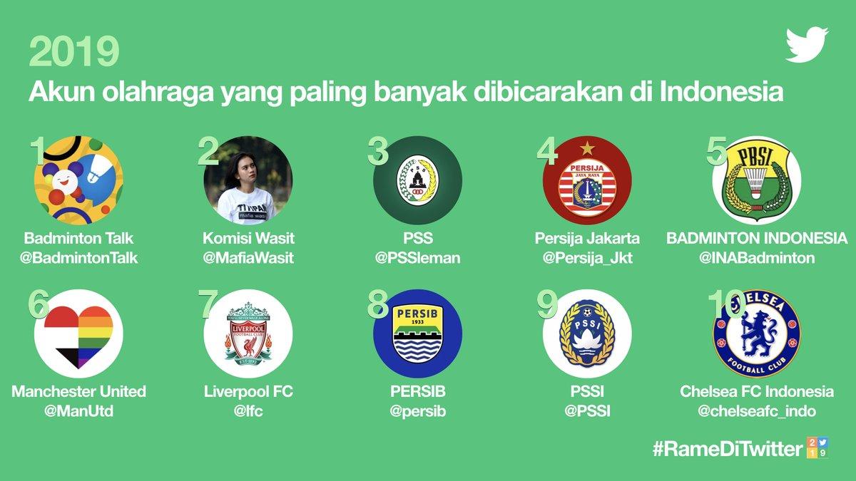 Twitter Indonesia On Twitter Dari Dan Hingga Dan