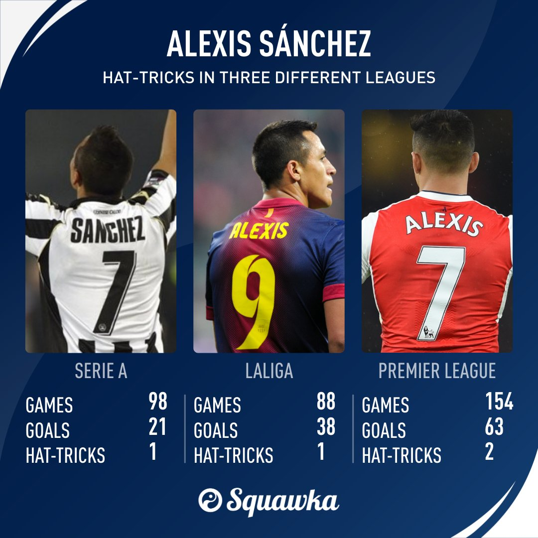 Squawka Football On Twitter Alexis Sanchez And Cristiano Ronaldo Are The Only Footballers To Score A Hat Trick In The Premier League Laliga And Serie A The Total Number Of Hat Tricks They Have