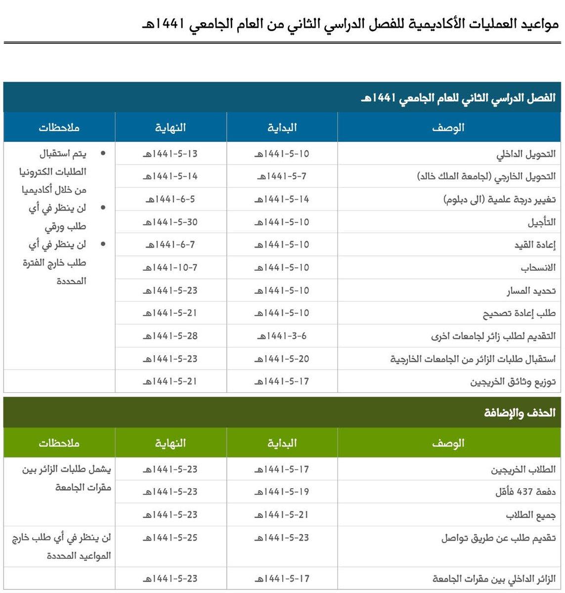 جامعة الملك خالد On Twitter حددت عمادة القبول والتسجيل بـ