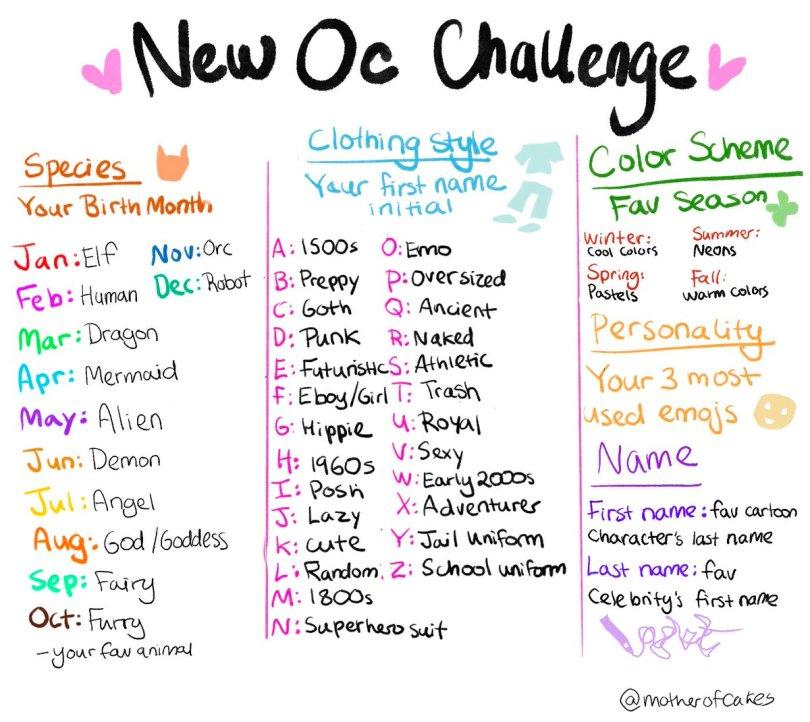 82 Art Challenge Ideas Art Challenge Drawing Challenge Art Style Challenge