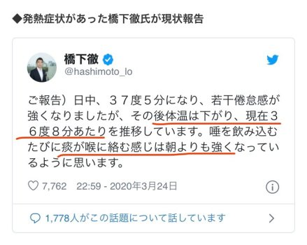 "NECTERE on Twitter: ""#橋下徹 が #新型コロナウイルス にかかったフリ ..."