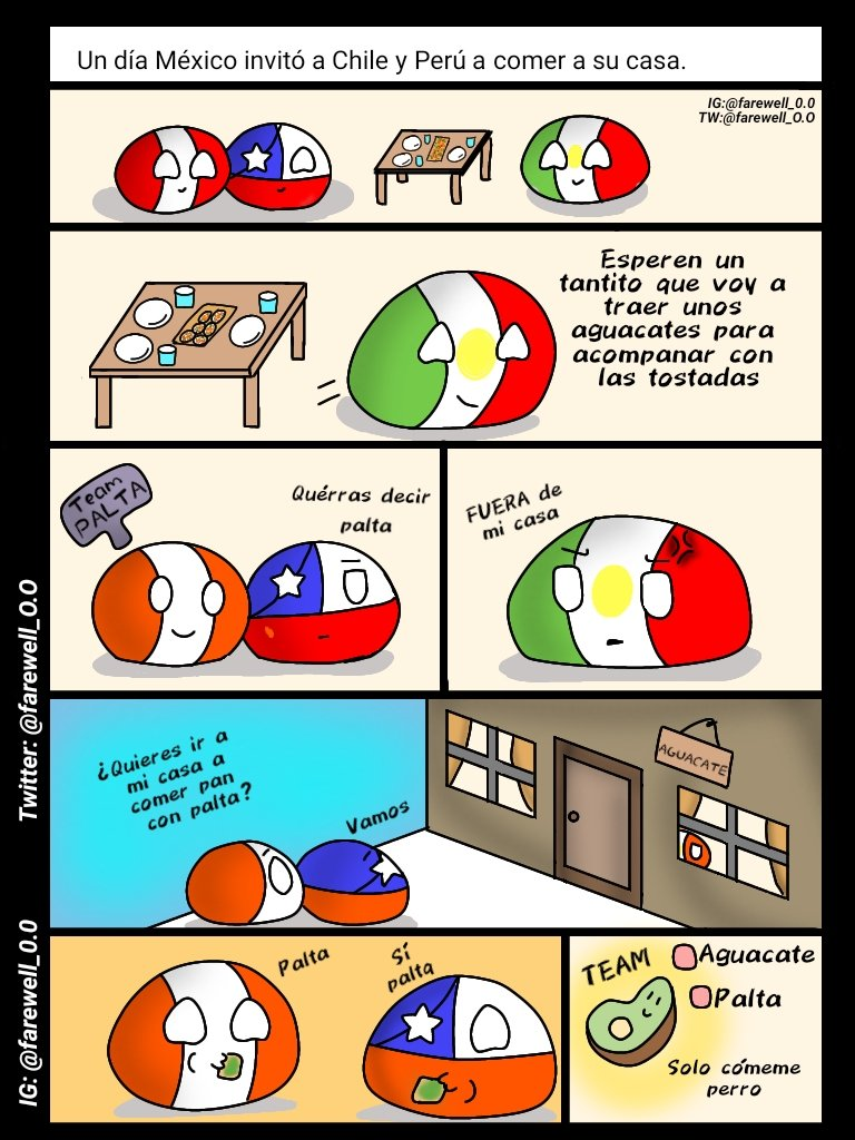 How To Make A Countryball Tutorial Youtube