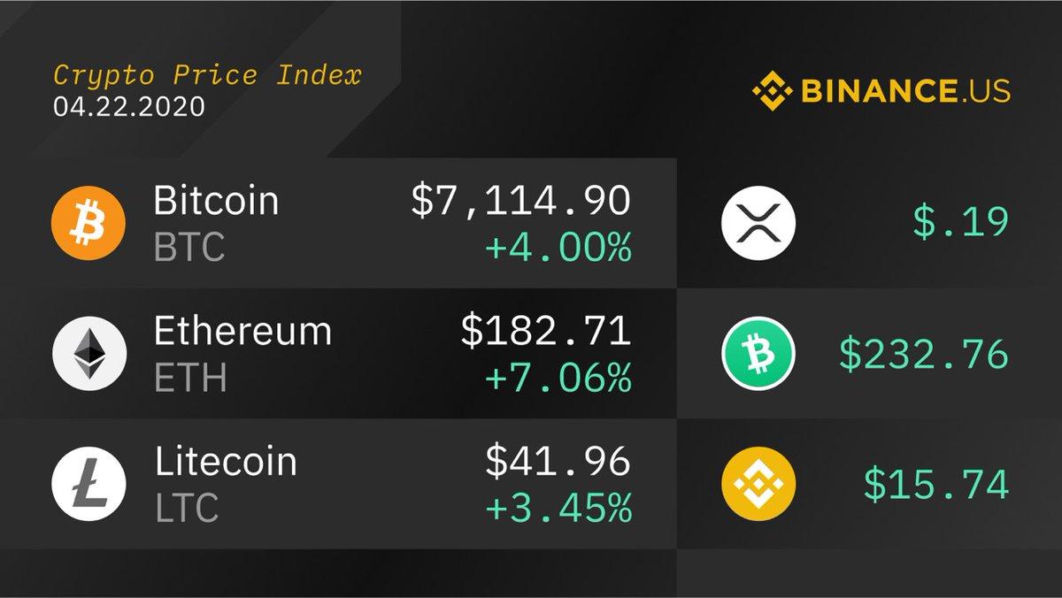 #Crypto Price Index:  $BTC -  $ETH -  $XRP -  ... 1