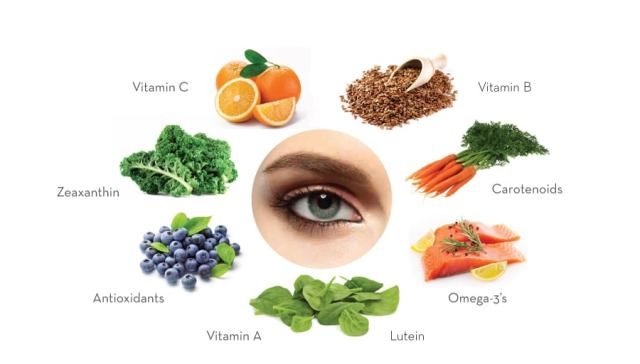 Foods To Prevent Blindness