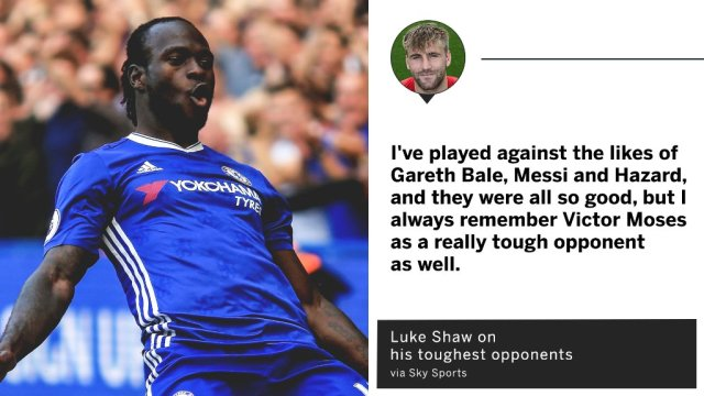 """""""Luke Shaw names one of his toughest opponents"""