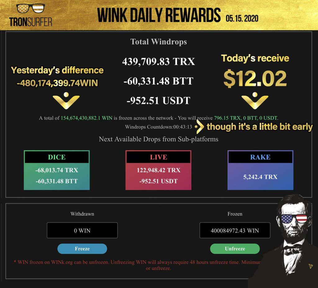 $WIN drops: Today's   796.15 $TRX and 0 $BTT 0 $USDT dropped  On 400 million $WI... 21