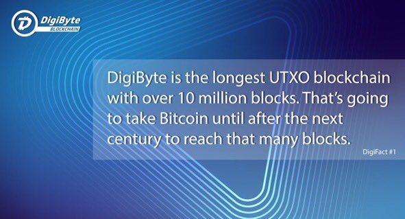 #DigiByte is a breakout candidate for #crypto micropayments  Global transactions... 1
