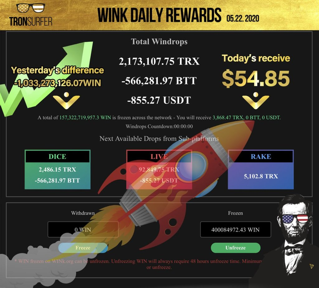$WIN drops: Today's   3868.47 $TRX and 0 $BTT 0 $USDT dropped  On 400 million $W... 4