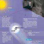 Solar Orbiter – June 14, 2020 at 08:52PM