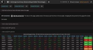 BTC【買】vs【売】  BitMEX:3.3M (15.3%↑) / 2.5M (-26.2%↓) Bitfinex:12 (49.8%↑) / 7 (-6... 4