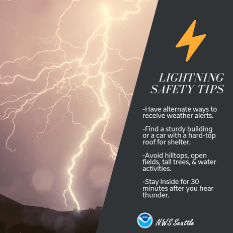 """NWS Seattle on Twitter: """"It's Lightning Safety Awareness Week! ⚡️  Throughout the week we'll post a few graphics and safety tips for lightning  awareness! Although not the most common occurrence across Western"""