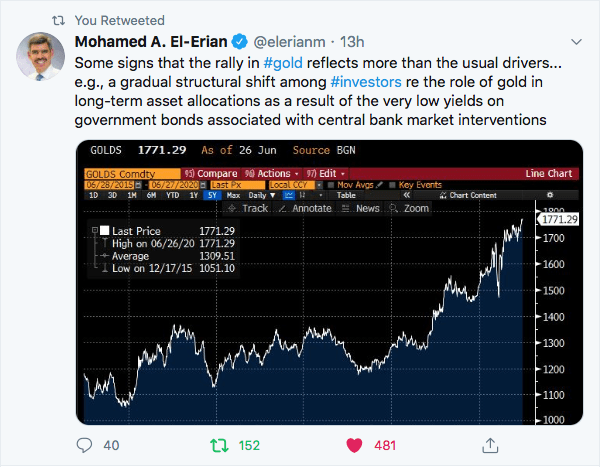 Now Mohamed A. El-Erian is talking about #Gold and it will bring more institutio... 4