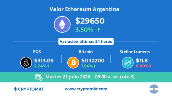 plataforma CryptoMarket