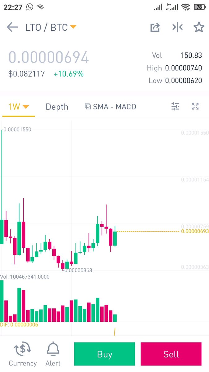 Its exactly fulfilled my preference as a beginner in #crypto #trading @TheDaoMak... 2