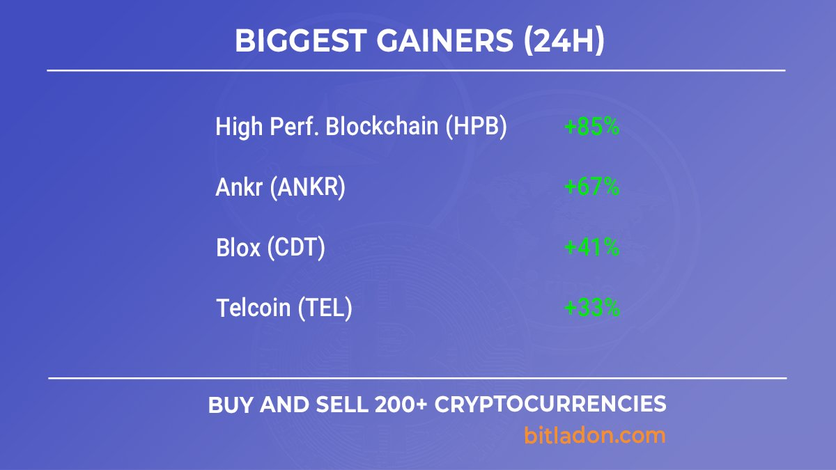 The biggest gainers of the last 24 hours on   Do you have any of these coins in ... 2