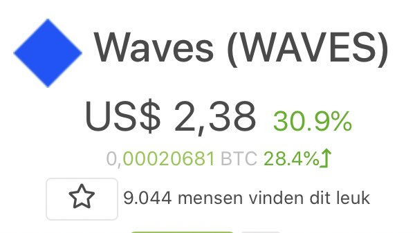 $WAVES coming back strong. ... 2