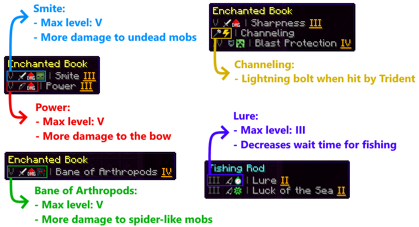 Minecraft Lure Enchantment Enchanting a trident with channeling can summon a lightning bolt on the mob it hits. minecraft lure enchantment