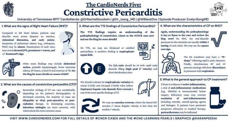 MedTweetorial: #Tweetorial Author: @EvelynSongMD   Type: #GraphicMed #MedEd Specialty: #CardioTwitter #Cardiology Topics: #ConstrictivePericarditis @cardionerds