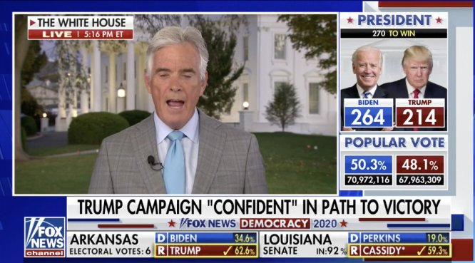 "Andrew Kirell on Twitter: ""Fox News has Biden at 264, six away from victory, while many other outlets are at 253. So this means if enough NV results come in tonight, Fox"