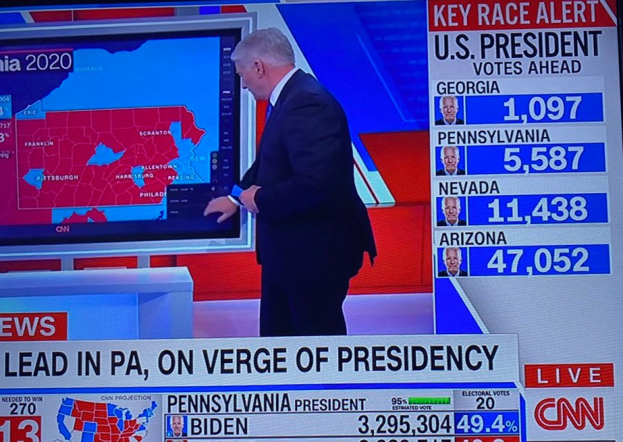 test Twitter Media - Wow! Biden leads in all states! Oh happy day - the day humanity celebrates victory! https://t.co/7LKK7iKUJh