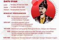 Gambar Pahlawan Yang Memimpin Kerajaan Aceh