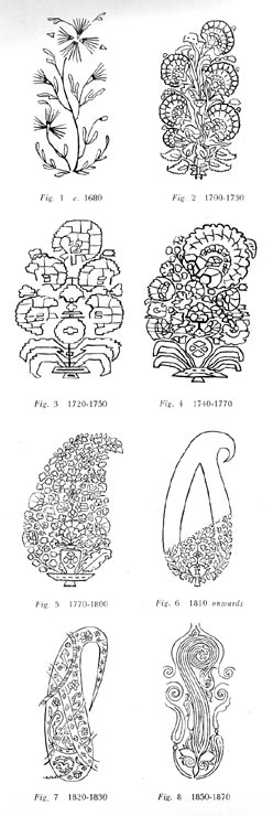 Eight different developments of boteh ranging in complexity and design.