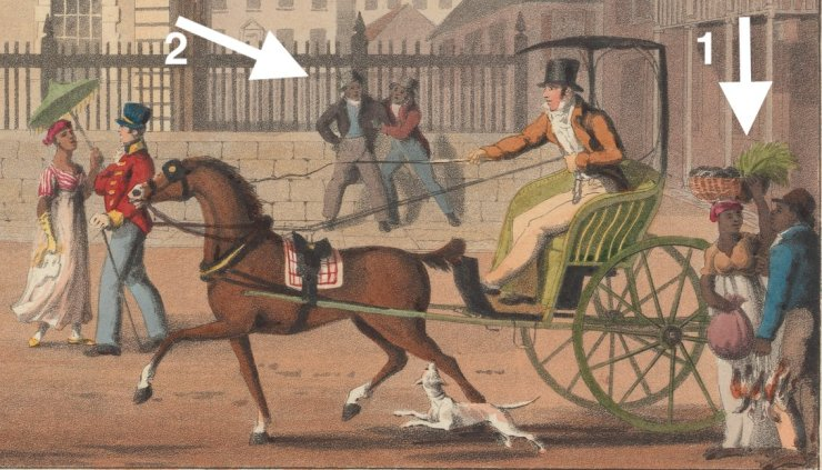 Ein Ausschnitt des vorherigen Bildes. Man sieht einen weißen Mann in einer Kutsche, mit zwei nebenherspringenden Jagdhunden.  Einen Militärangehörigen im Gespräch mit einer Frau mit hellbrauner Haut, zwei dunkelhäutige Menschen im Vordergrund und zwei weitere im Hintergrund. Auf die dunkelhäutigen Menschen weist je ein weißer Pfeil beschriftet mit 1 (Vordergrund) und 2 (Hintergrund).
