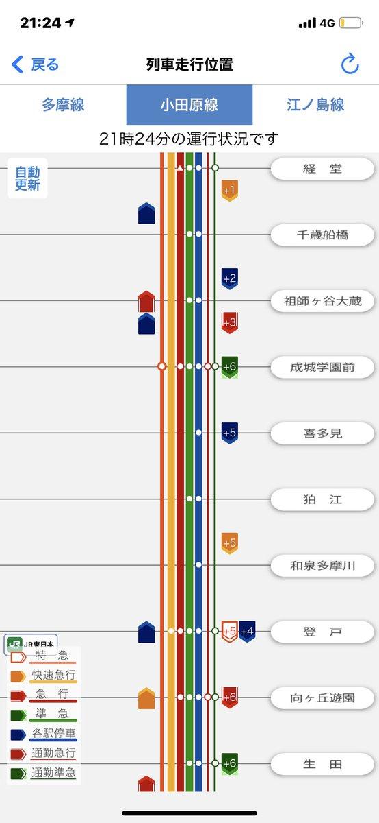 test ツイッターメディア - 2021/10/15  20時50分頃、南新宿駅で体調を崩されたお客様の対応を行なったため、小田原線下り方面は3分〜7分の遅延が発生中。  多摩線、江ノ島線にも遅れが波及する見込みです。 https://t.co/yiGOobCTiH