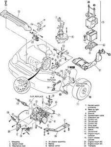Car Repair PDF eBook (@CarRepair_PDF) | Twitter