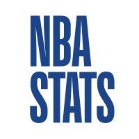 NBA.com/Stats (@nbastats )