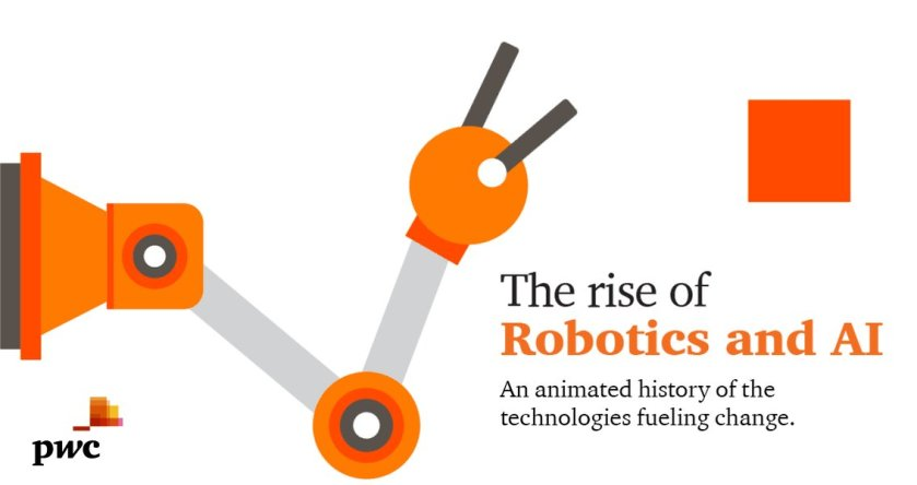 Scroll through the timeline to see how #robotics and #AI have developed over the decades.