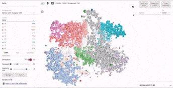 Google Open Sources Data #Visualization Tool for #MachineLearning  #BigData #DataViz #AI #IoT