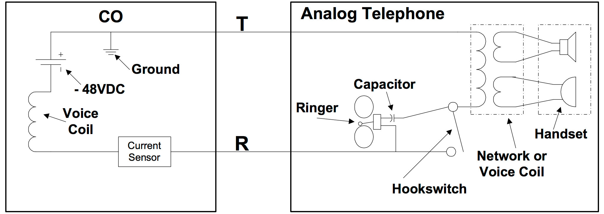 Telephone Wiring Diagram Handset