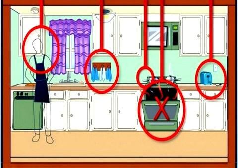 Пожарна безопасност на кухнята у дома
