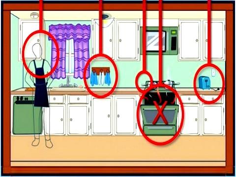 Пожарна безопасност в кухнята