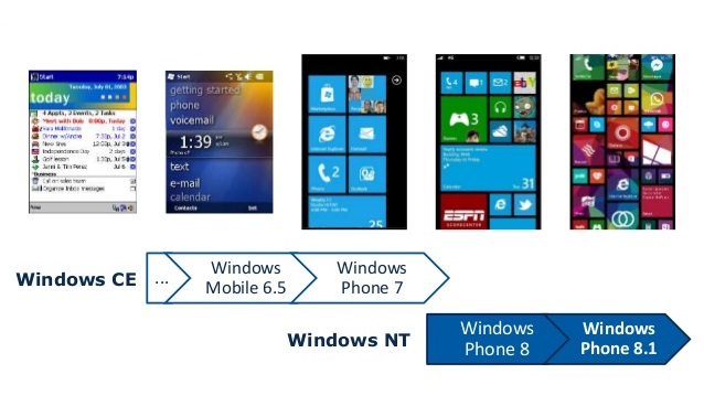 windows-phone-81-platform-concepts-and-app-development-2-638