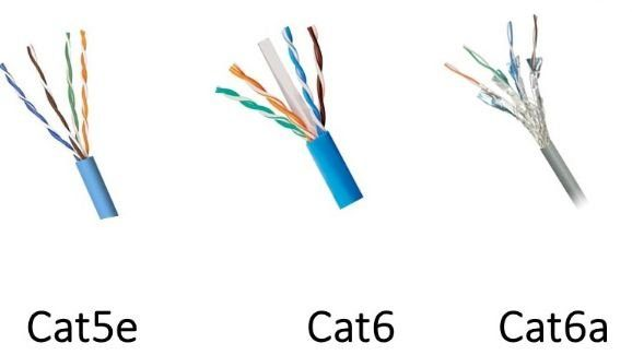 Difference between CAT5 and CAT6