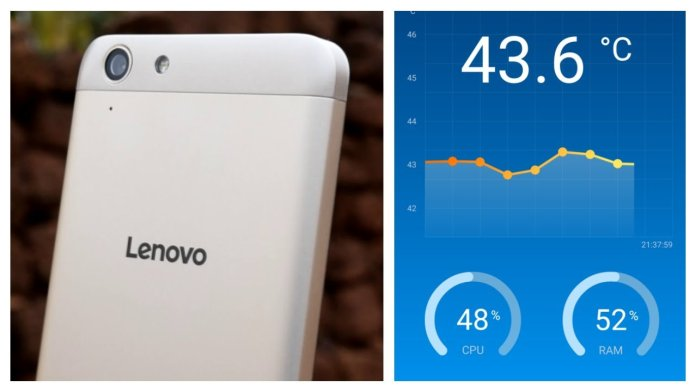 Lenovo Vibe K5 Plus issues and solutions: Heating issues, Wi