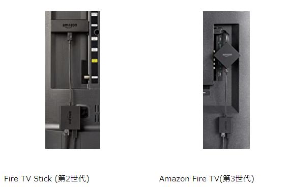 firetv有線接続の様子