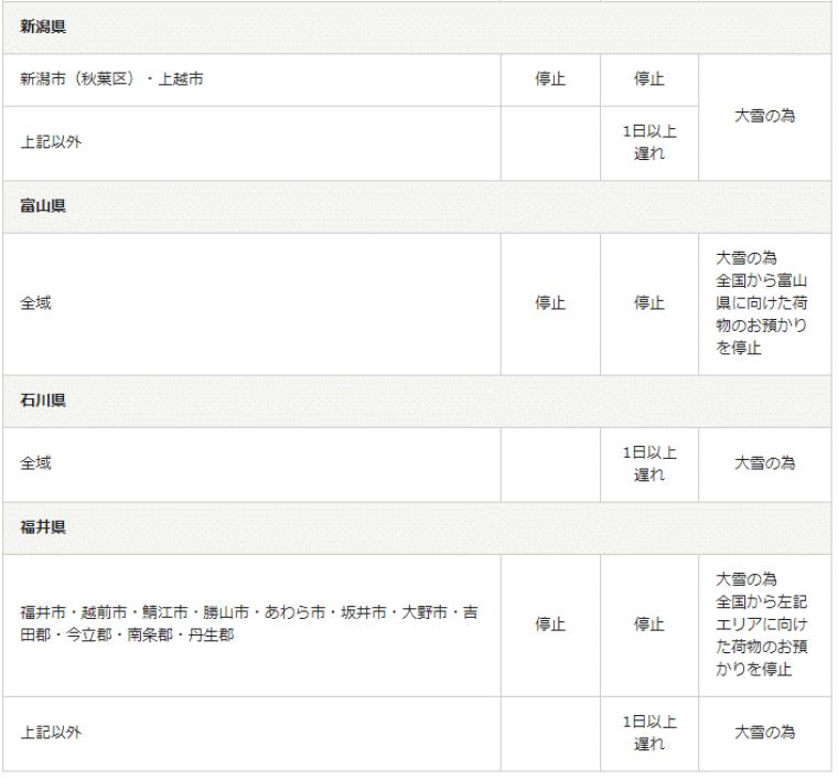 佐川stop