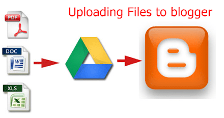 How to Upload / Embed Files on Blogger Website