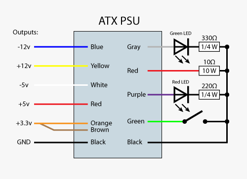 Converting an ATX Power Supply Into a DC Bench Supply