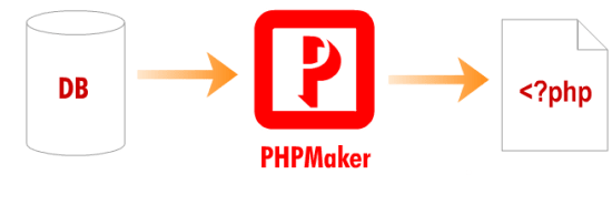 PHPMaker 2017 Crack Keygen Final Released Version