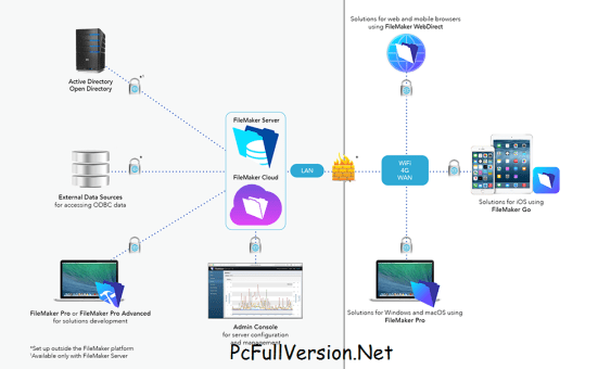FileMaker Pro 16 License Key