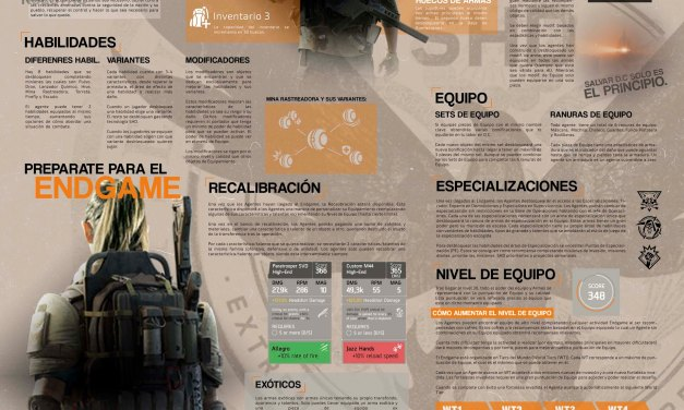 The Division 2 Spanish Character Progression Infographic | By Alberto Rey Moreno