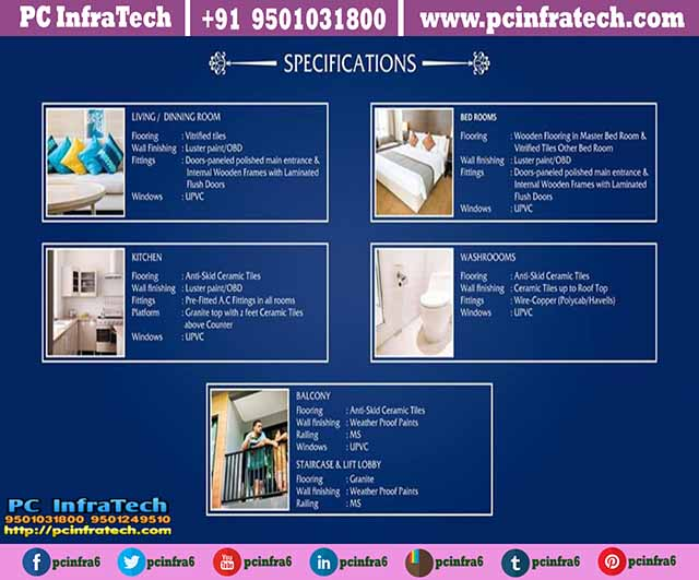 the address mullanpur specifications