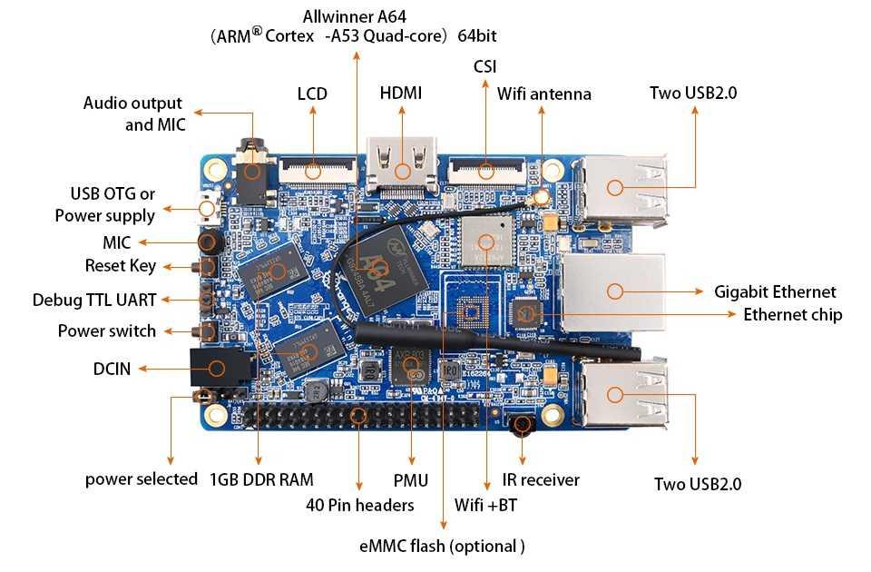 Orange Pi Win - одноплатник с поддержкой ОС Windows 10 IoT