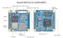 NanoPi-NEO-AIR-layout