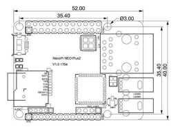 NEO PLUS2 NanoPI size 40x52
