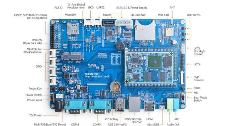 Платформа Smart4418 SDK с процессором Samsung S5P4418 Quad Core